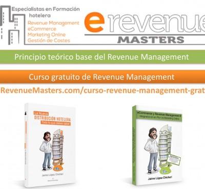 Video – El principio teórico base del Revenue Management - eRevenue Masters