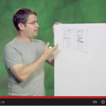 Search Quality Rater - Matt Cutts