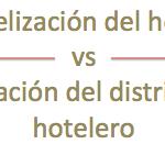 Fidelización en hoteles